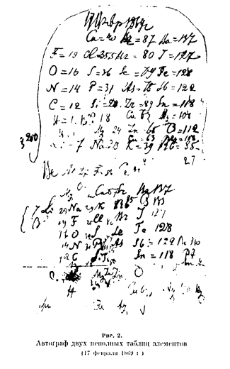 How exactly did mendeleev discover his periodic table of 1869 figure 2 mendeleevs two preliminary periodic urtaz Gallery