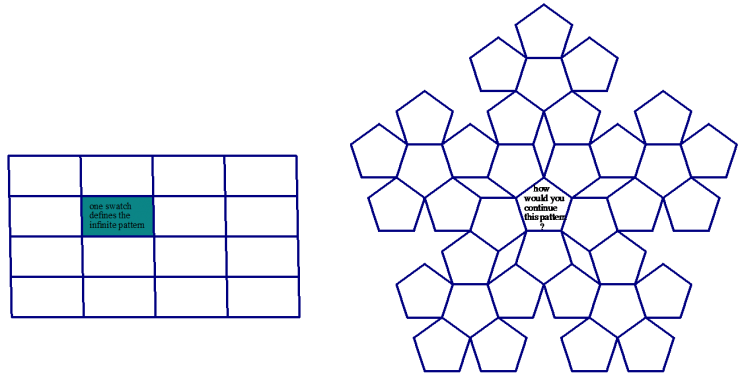 Figure 2. Left: To create this pattern, just fit the swatches together. Right: How would you extend this swatchless pattern?
