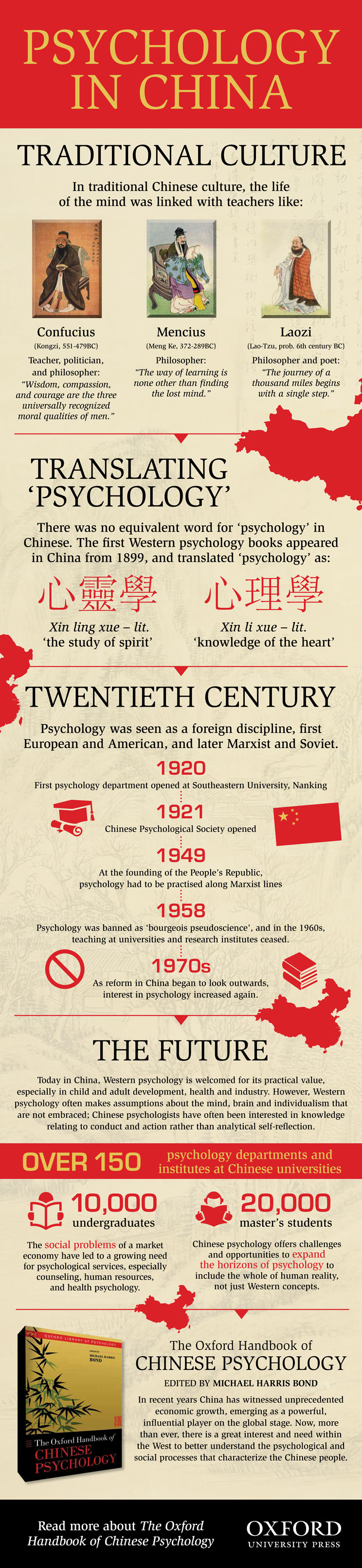 744-OH-Chinese-Psychology-Infographic-v3-2