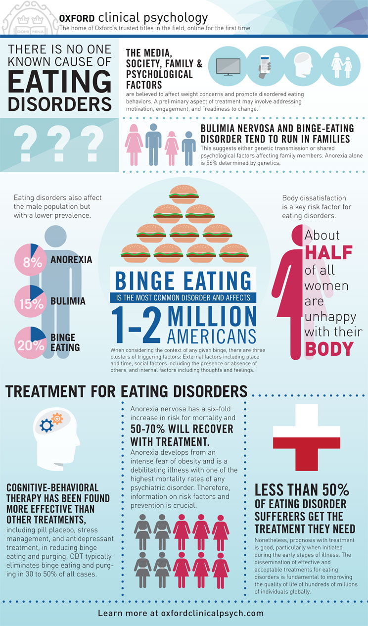 Understanding The Psychology Of Eating Disorders. Hollywood Moving Company N F L Injury Report. Personal Injury Lawyer Chicago Il. Online Web Vulnerability Scanner. Fastest Mortgage Approval Phillips And Cohen. Whole Life Insurance For Diabetics. Adobe Illustrator Classes Online. Bad Credit Start Up Business Loans. Evergreen Basement Systems Az Superior Court