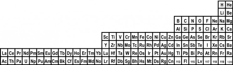 Left step periodic table. Courtesy of Eric Scerri.