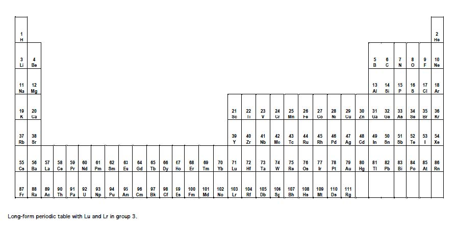 The periodic table matter matters oupblog on urtaz Image collections
