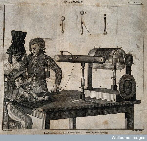 George Adams demonstrates his electrotherapy machine to a woman and her daughter. Line engraving by J. Lodge, 1799, after T. Milne. Wellcome Library, London. CC BY 4.0 via Wellcome Images.
