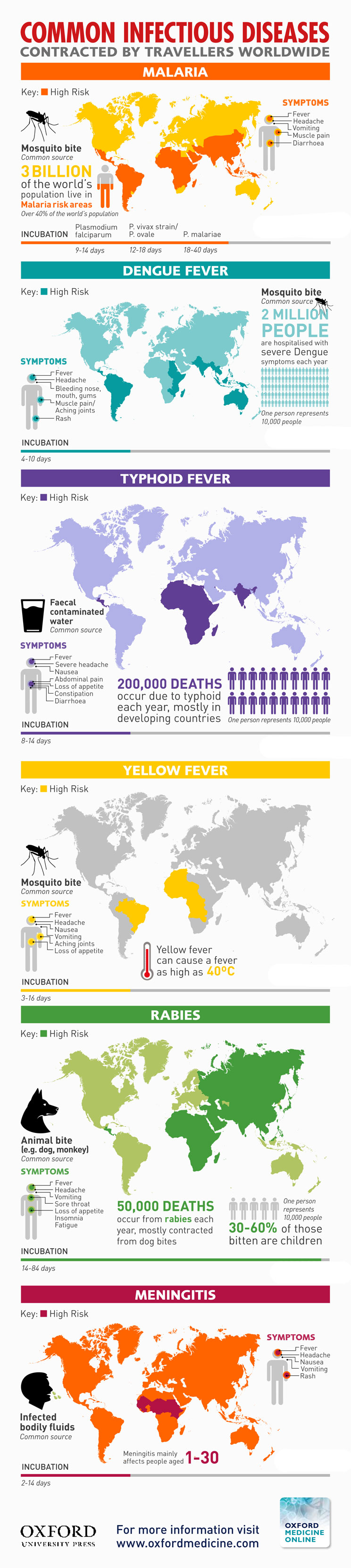 744-infectious-diseases-infographic