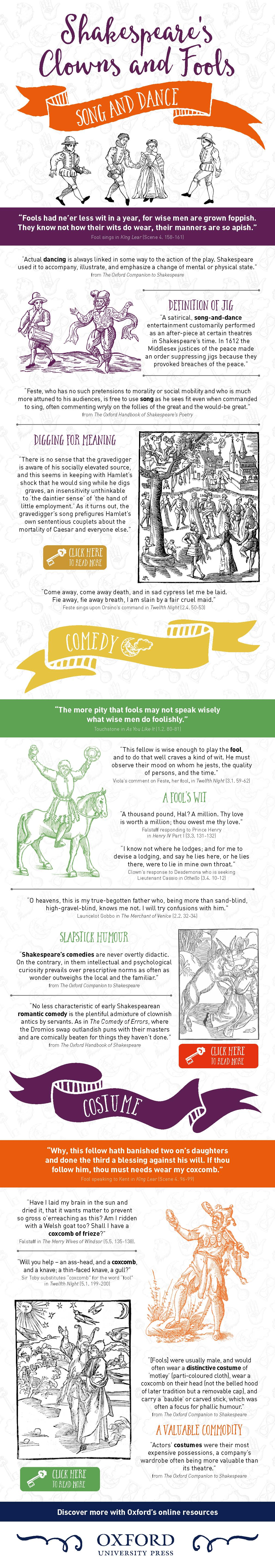 Shakespeares Clowns And Fools Infographic  Oupblog Clownsandfoolsinfographic