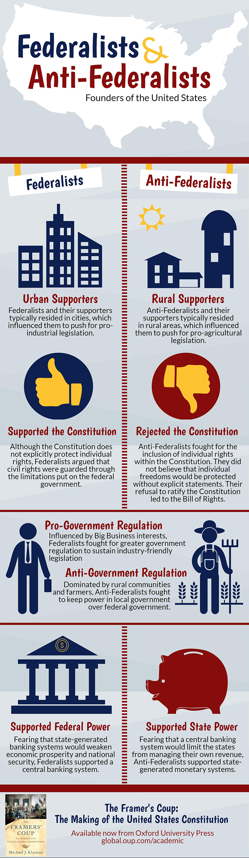 federalists-infographic_post