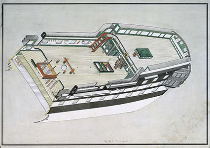 Diagram of poop deck of HMS Canopus
